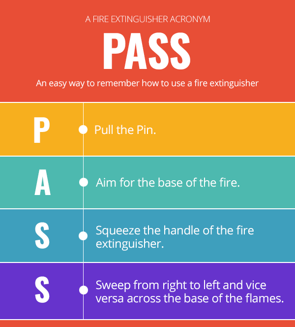 fire-extinguisher-acronym-PASS